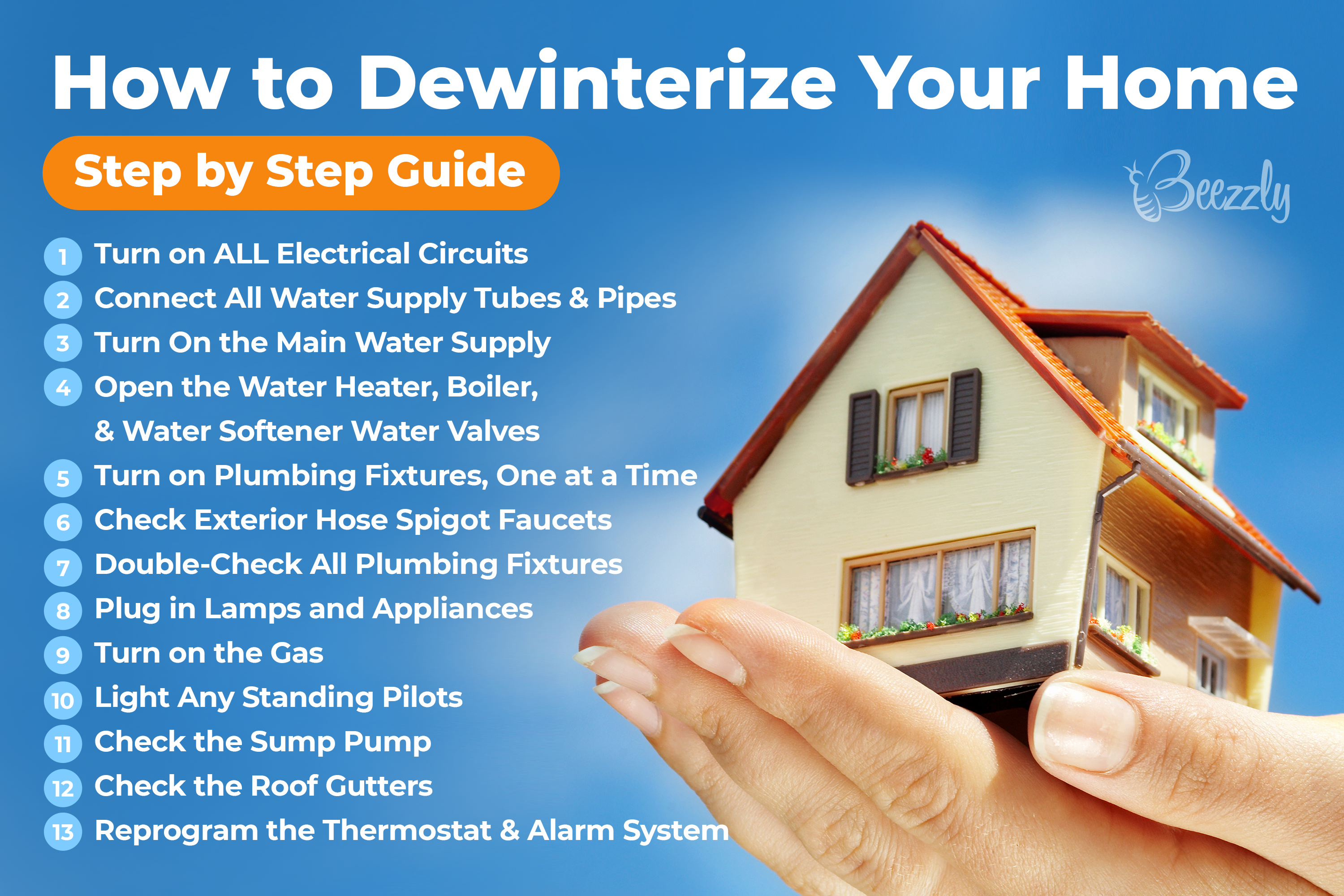 How to Dewinterize a House Correctly