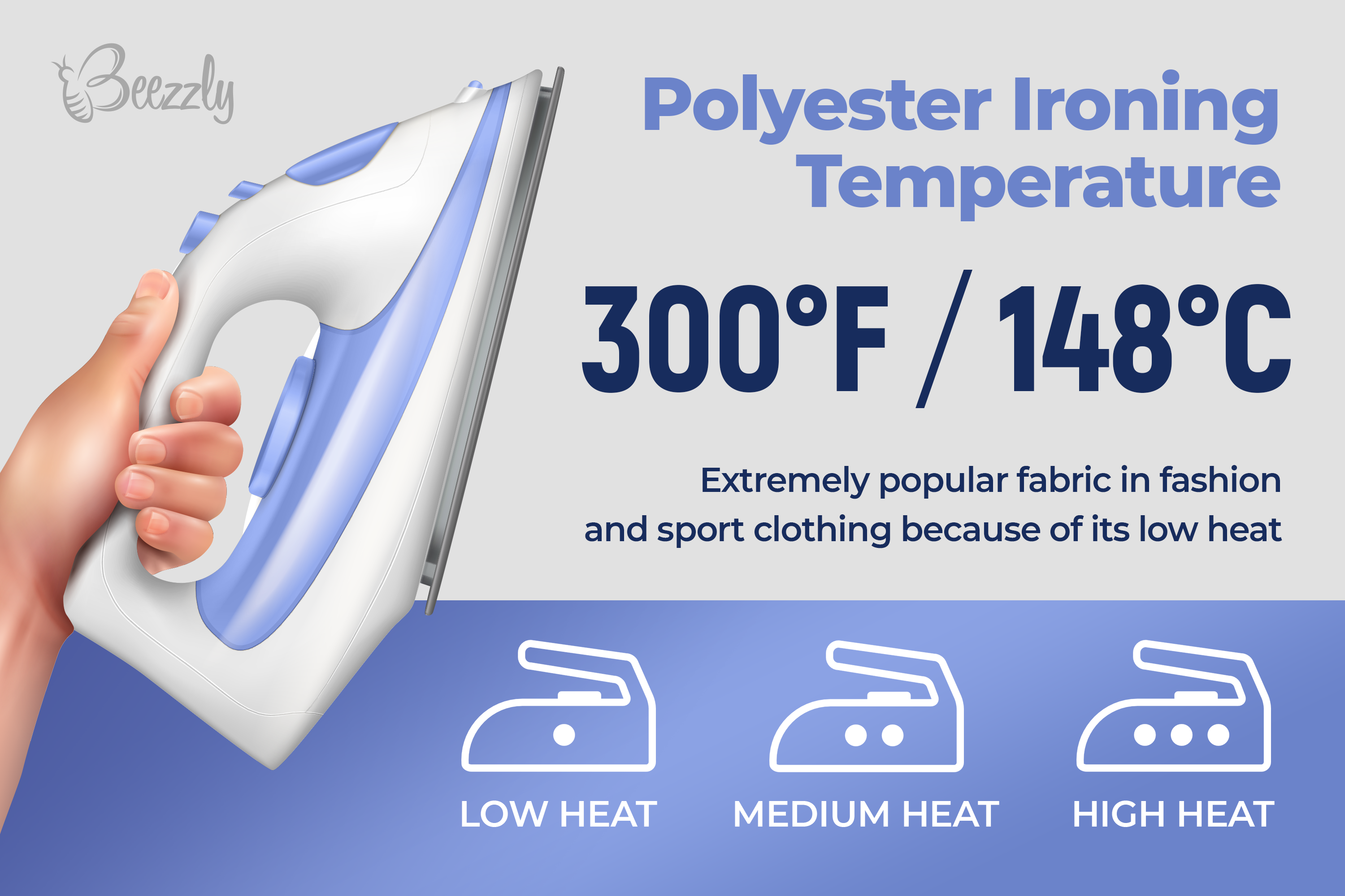 Polyester Ironing Temperature