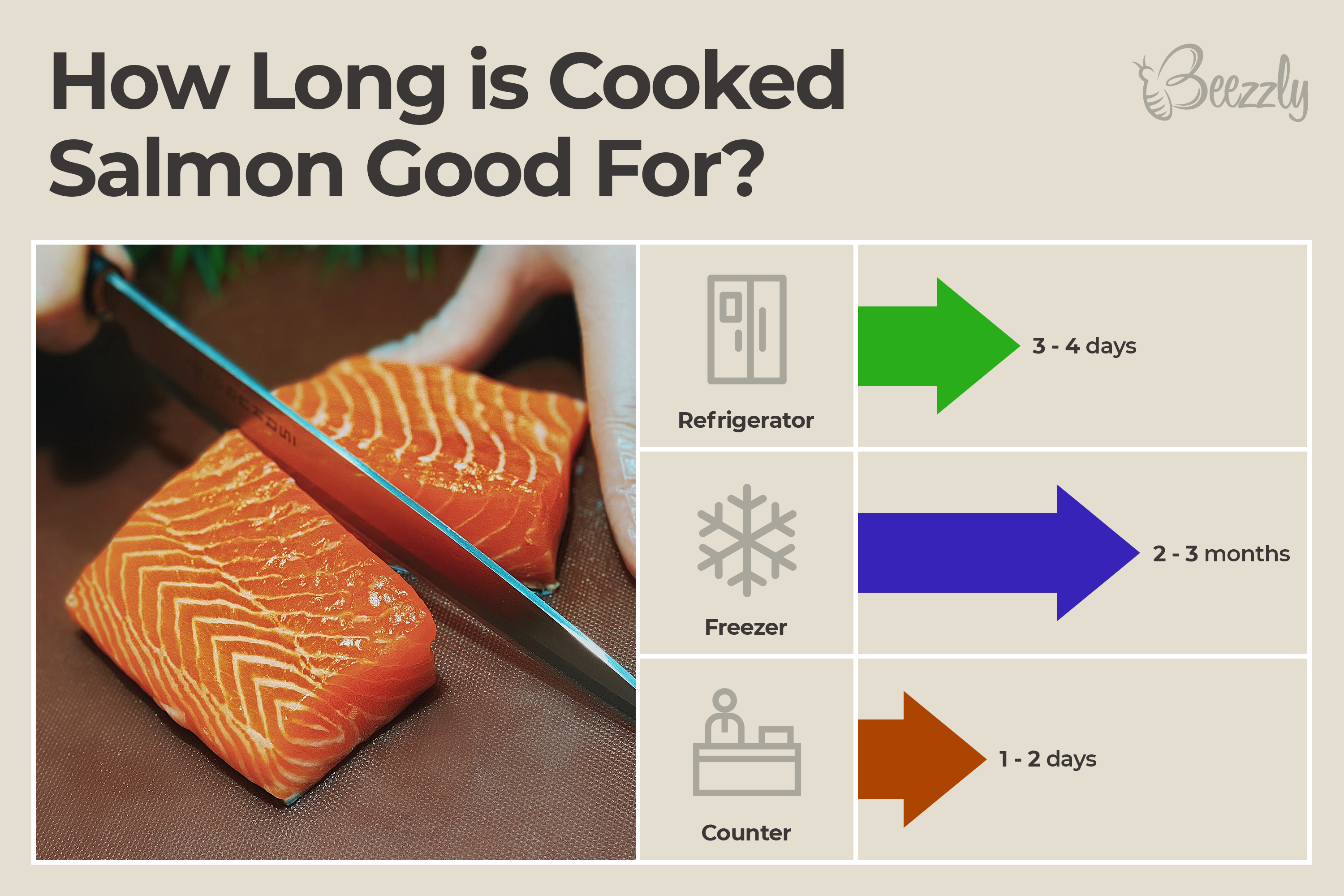 how long is cooked salmon good for