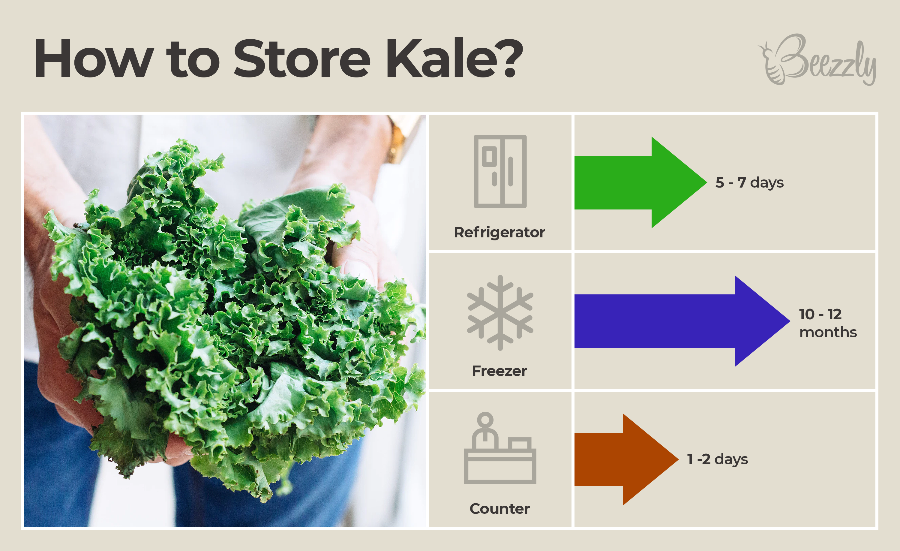 how to store kale