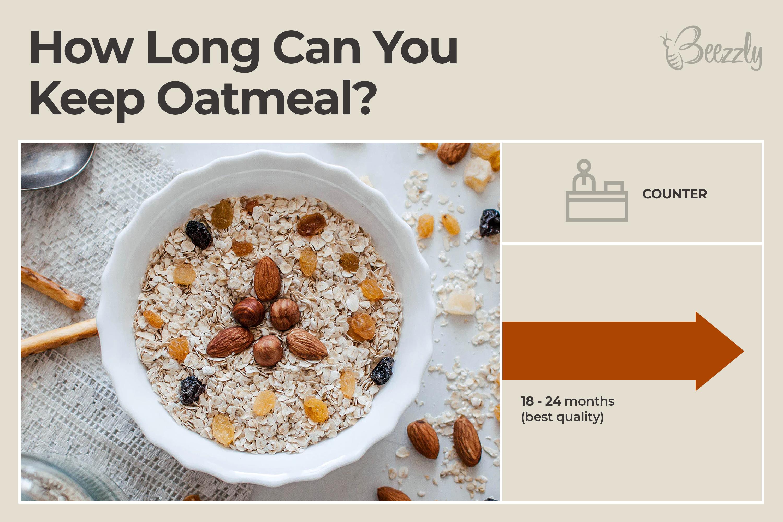How long can you keep oatmeal