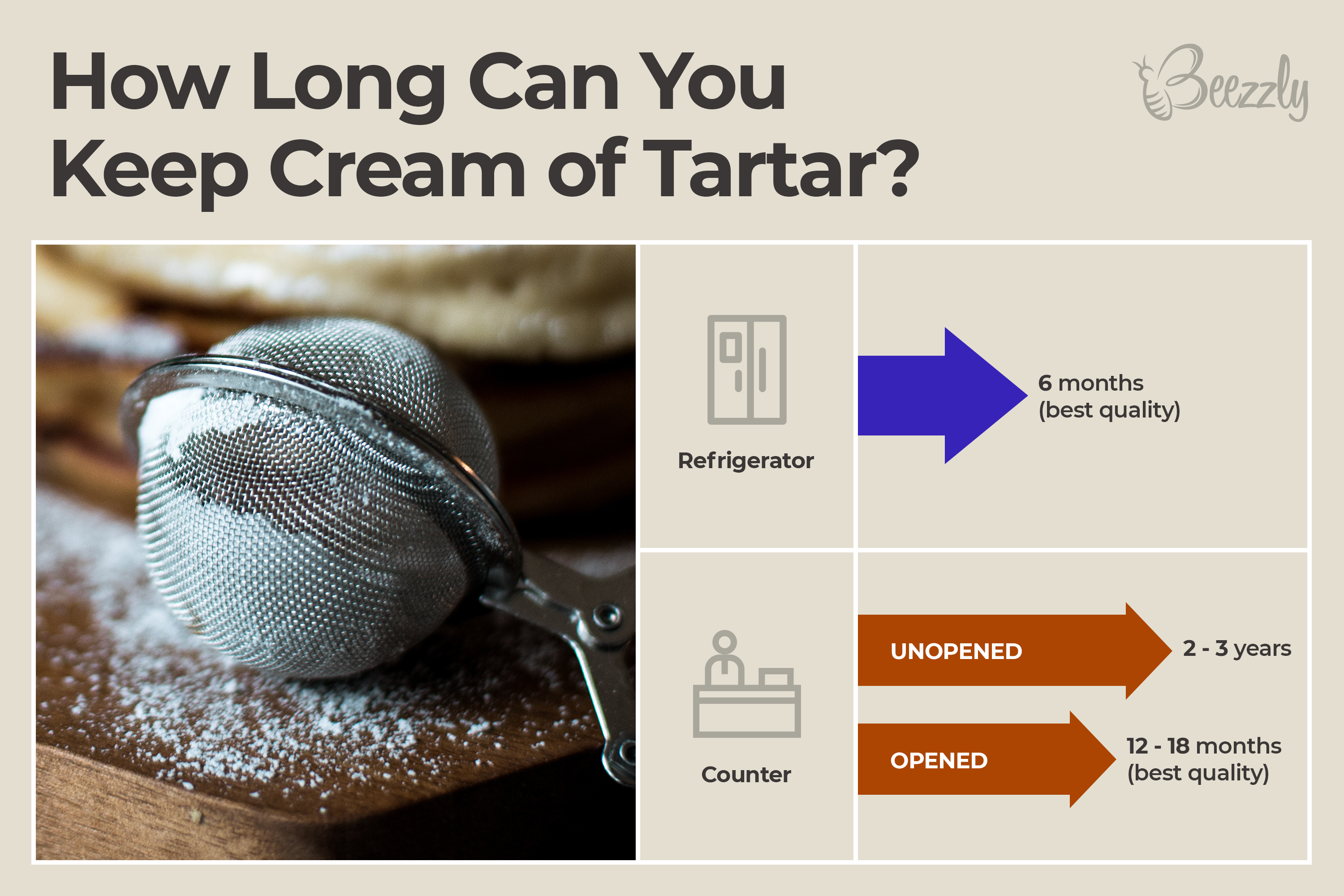 How long can you keep the cream of tartar