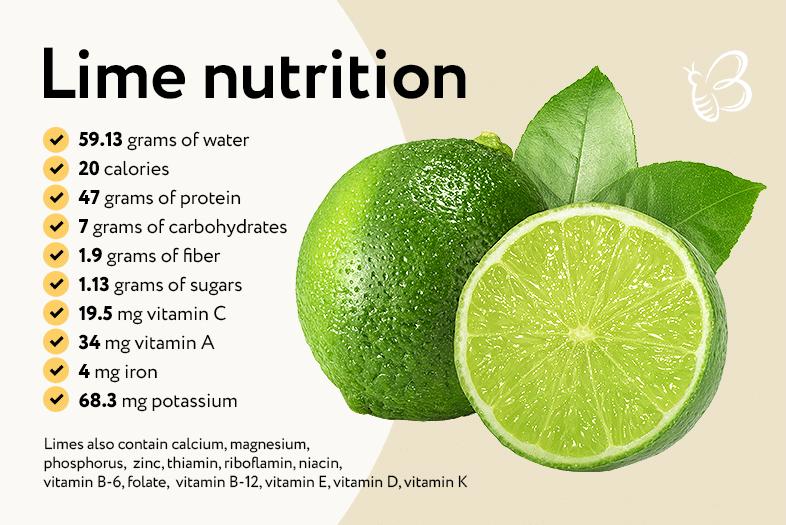 How Long Do Limes Last?