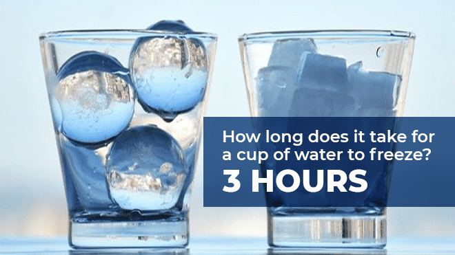 How long does it take for a cup of water to freeze
