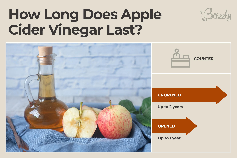 How Long Does Apple Cider Vinegar Last