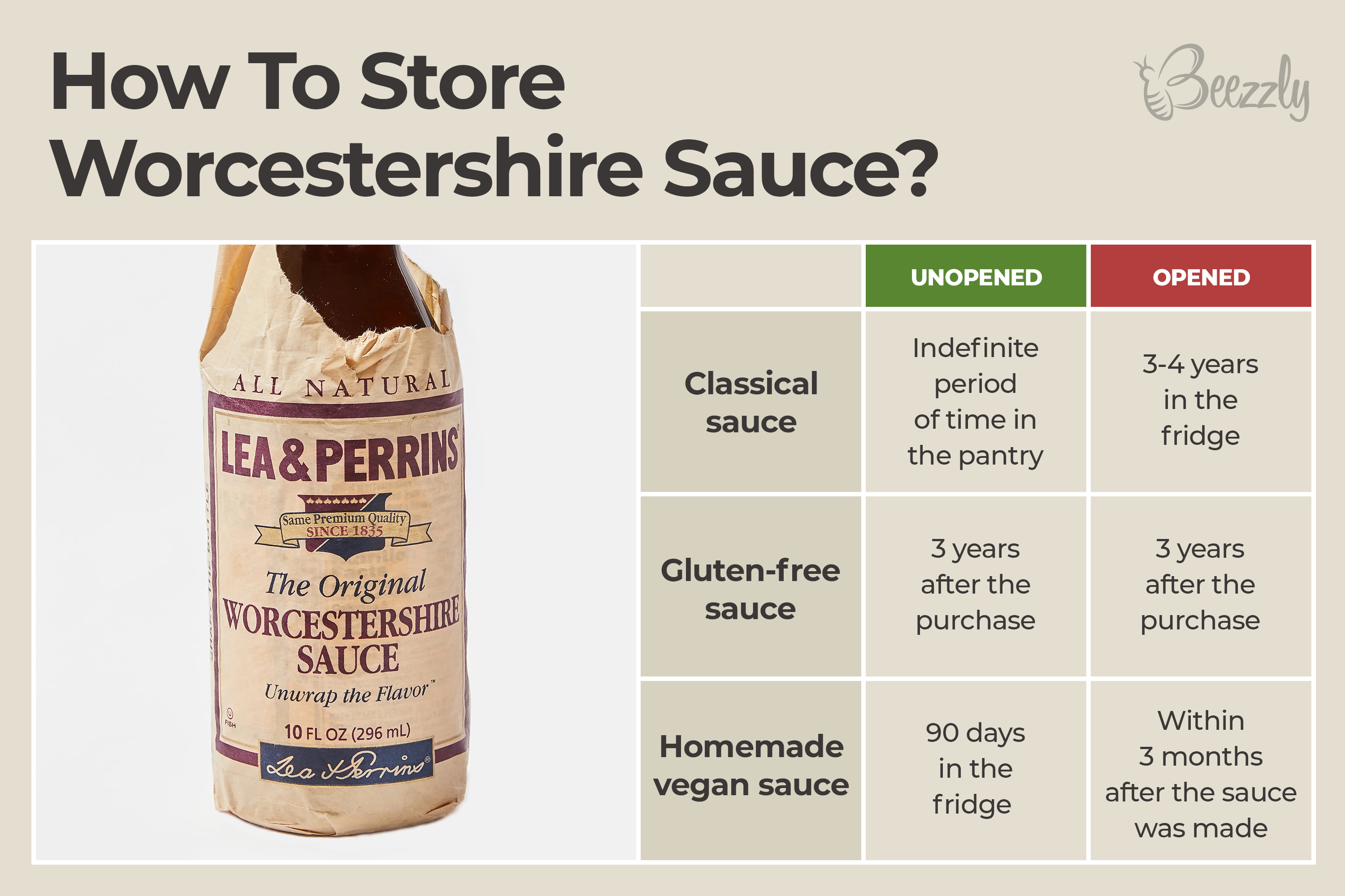 How to Store Worcestershire Sauce