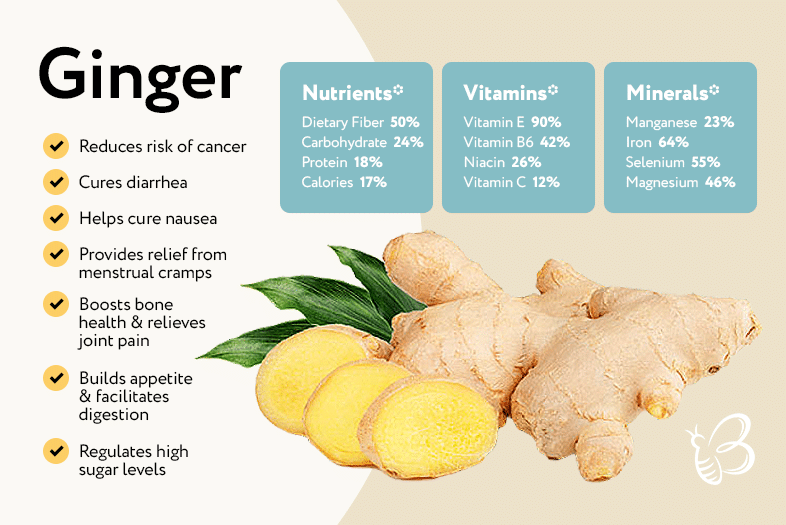 How to Store Ginger?