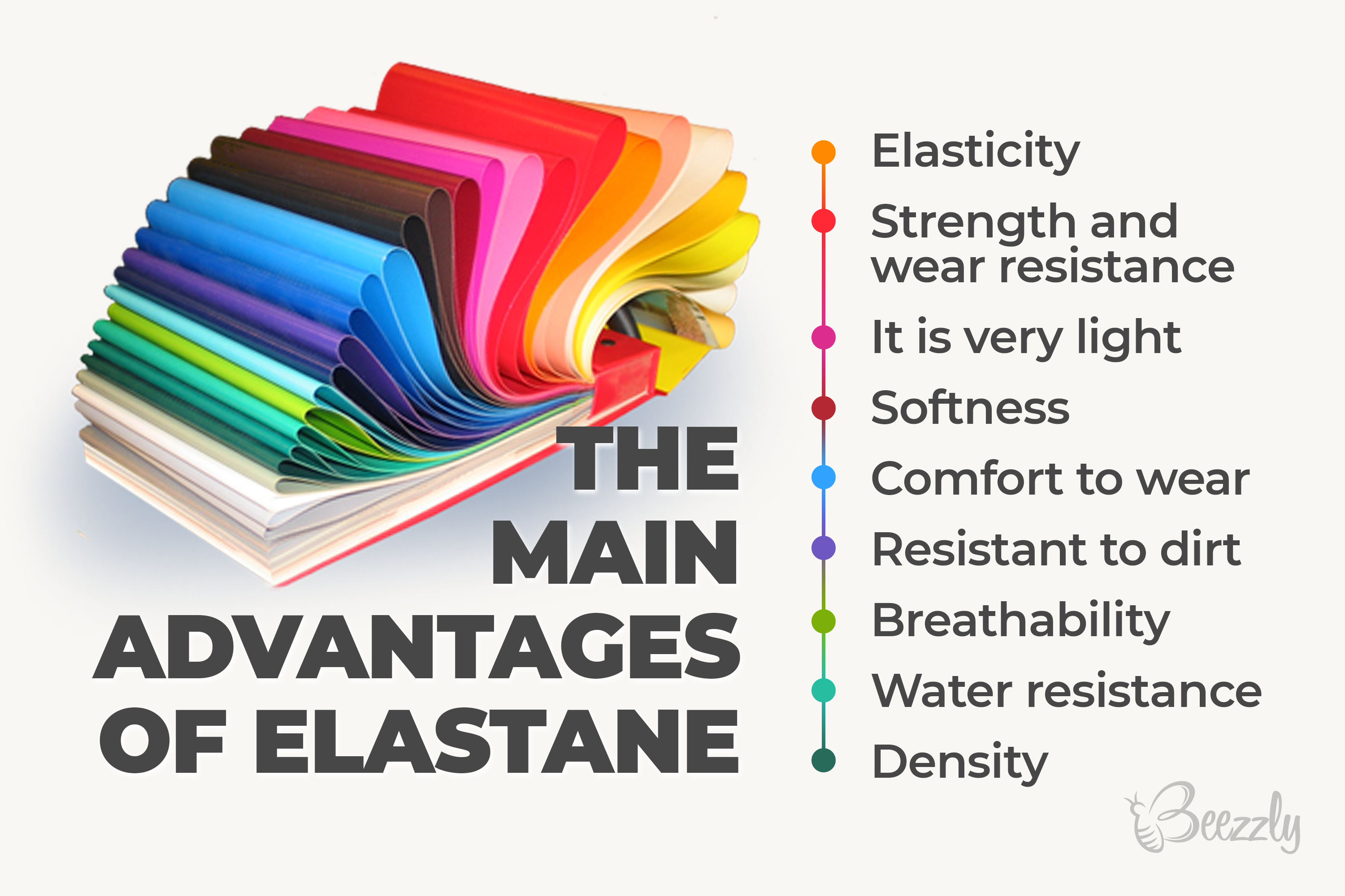 the main advantages of the elastane