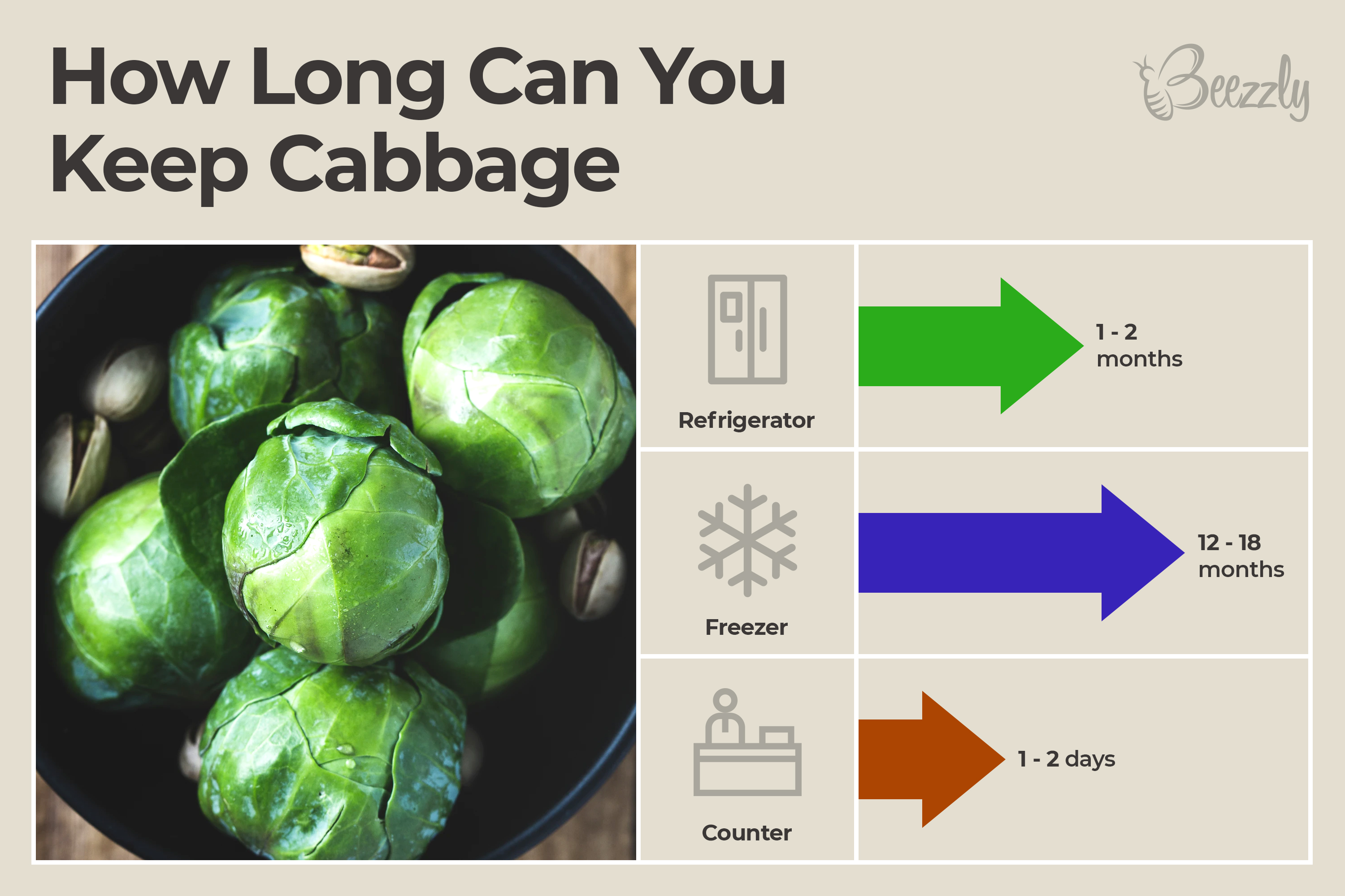 how long can you keep cabbage