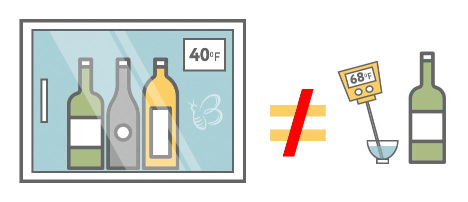 How to Store Sake