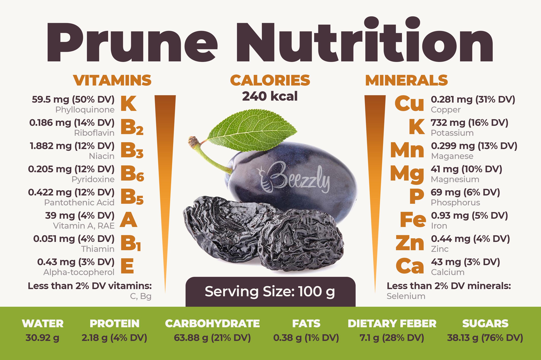 prunes nutrition